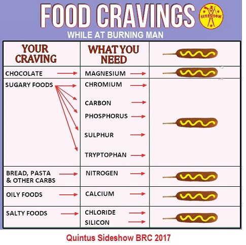 food cravings.jpg