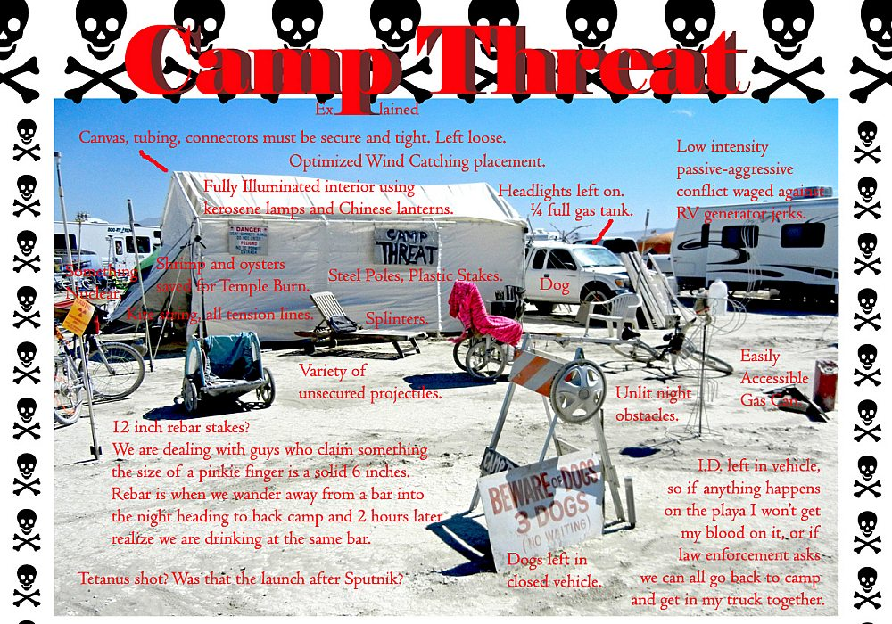 New_New_New_Camp Threat Explained 1.jpg